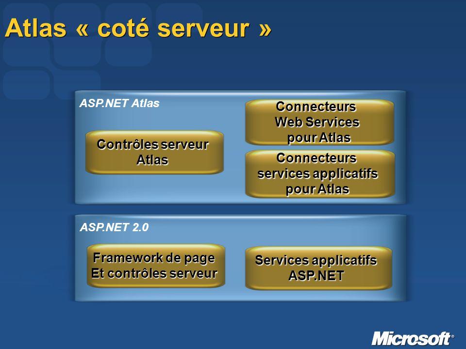 Atlas « coté serveur » Contrôles serveur Atlas Connecteurs Web Services pour Atlas pour Atlas ASP.NET Atlas Connecteurs services applicatifs pour Atla