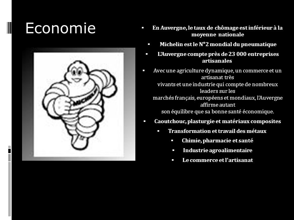 Economie En Auvergne, le taux de chômage est inférieur à la moyenne nationale Michelin est le N°2 mondial du pneumatique L Auvergne compte près de 23 000 entreprises artisanales Avec une agriculture dynamique, un commerce et un artisanat très vivants et une industrie qui compte de nombreux leaders sur les marchés français, européens et mondiaux, l Auvergne affirme autant son équilibre que sa bonne santé économique.
