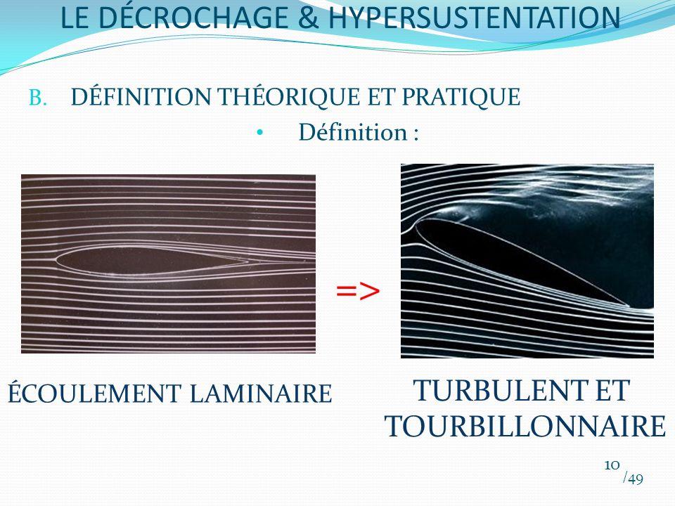 B. DÉFINITION THÉORIQUE ET PRATIQUE Définition : I. => /49 10 LE DÉCROCHAGE & HYPERSUSTENTATION ÉCOULEMENT LAMINAIRE TURBULENT ET TOURBILLONNAIRE