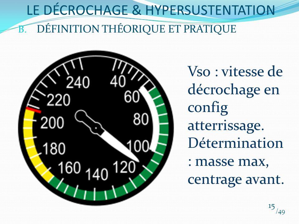 B. DÉFINITION THÉORIQUE ET PRATIQUE /49 15 LE DÉCROCHAGE & HYPERSUSTENTATION Vso : vitesse de décrochage en config atterrissage. Détermination : masse