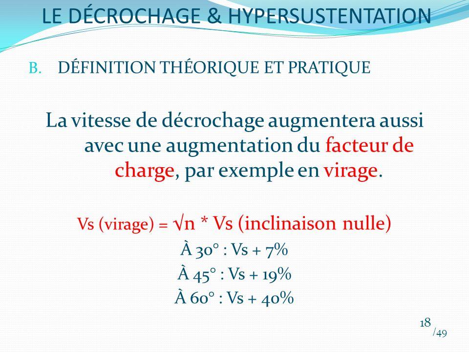 B. DÉFINITION THÉORIQUE ET PRATIQUE La vitesse de décrochage augmentera aussi avec une augmentation du facteur de charge, par exemple en virage. Vs (v