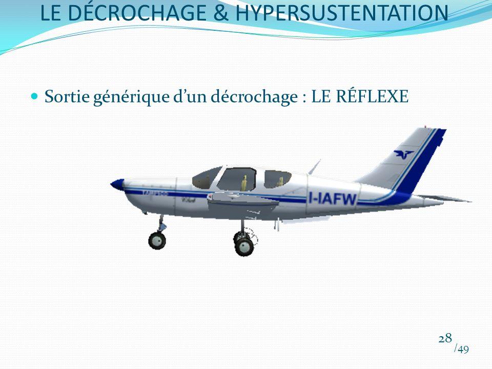 Sortie générique dun décrochage : LE RÉFLEXE /49 28 LE DÉCROCHAGE & HYPERSUSTENTATION
