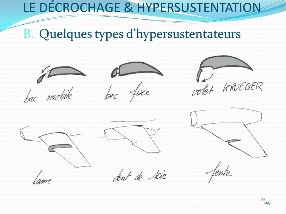 LE DÉCROCHAGE & HYPERSUSTENTATION B.Quelques types dhypersustentateurs 35 /49