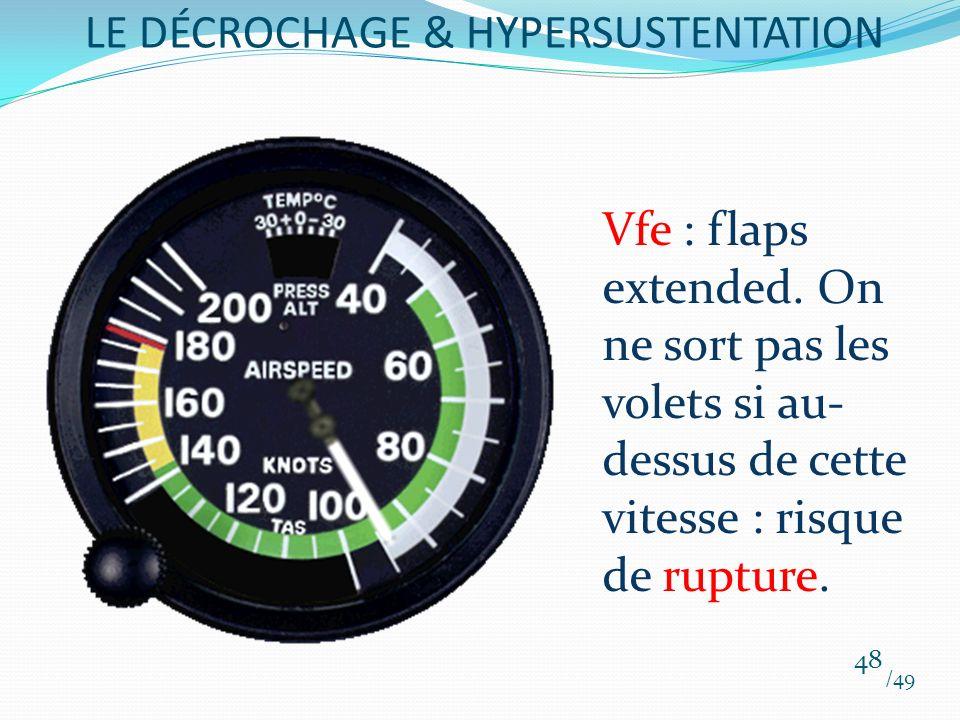 48 LE DÉCROCHAGE & HYPERSUSTENTATION Vfe : flaps extended. On ne sort pas les volets si au- dessus de cette vitesse : risque de rupture.