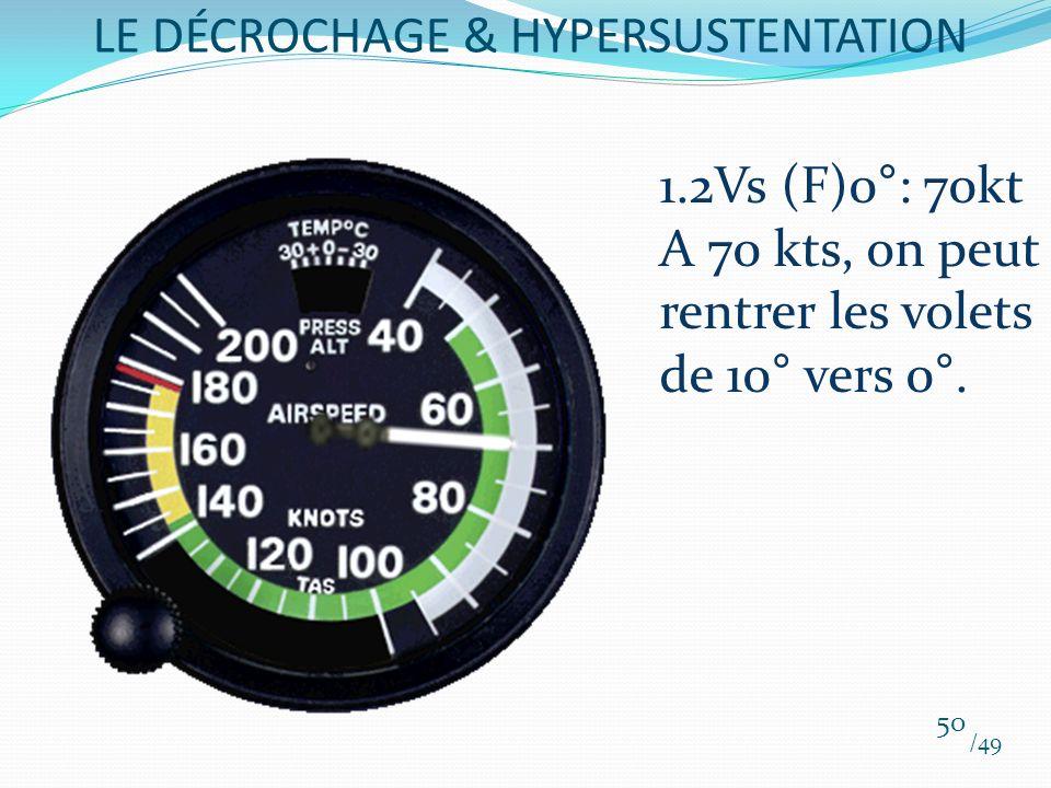 /49 50 LE DÉCROCHAGE & HYPERSUSTENTATION 1.2Vs (F)0°: 70kt A 70 kts, on peut rentrer les volets de 10° vers 0°.