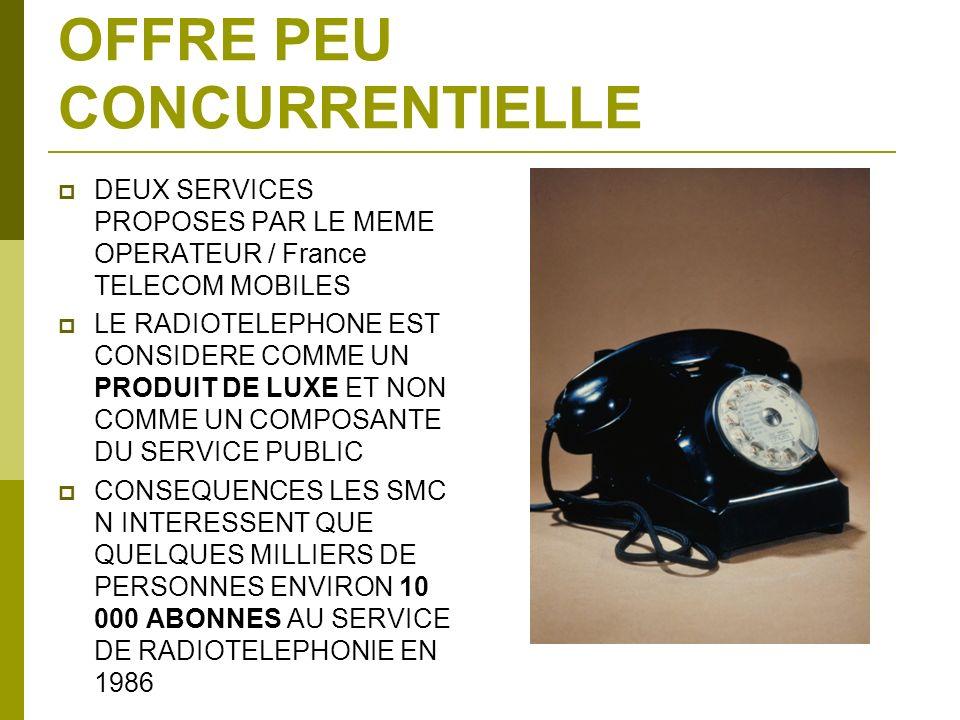 OFFRE PEU CONCURRENTIELLE DEUX SERVICES PROPOSES PAR LE MEME OPERATEUR / France TELECOM MOBILES LE RADIOTELEPHONE EST CONSIDERE COMME UN PRODUIT DE LU