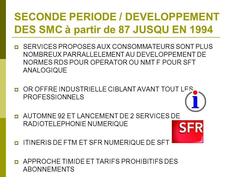 SECONDE PERIODE / DEVELOPPEMENT DES SMC à partir de 87 JUSQU EN 1994 SERVICES PROPOSES AUX CONSOMMATEURS SONT PLUS NOMBREUX PARRALLELEMENT AU DEVELOPP