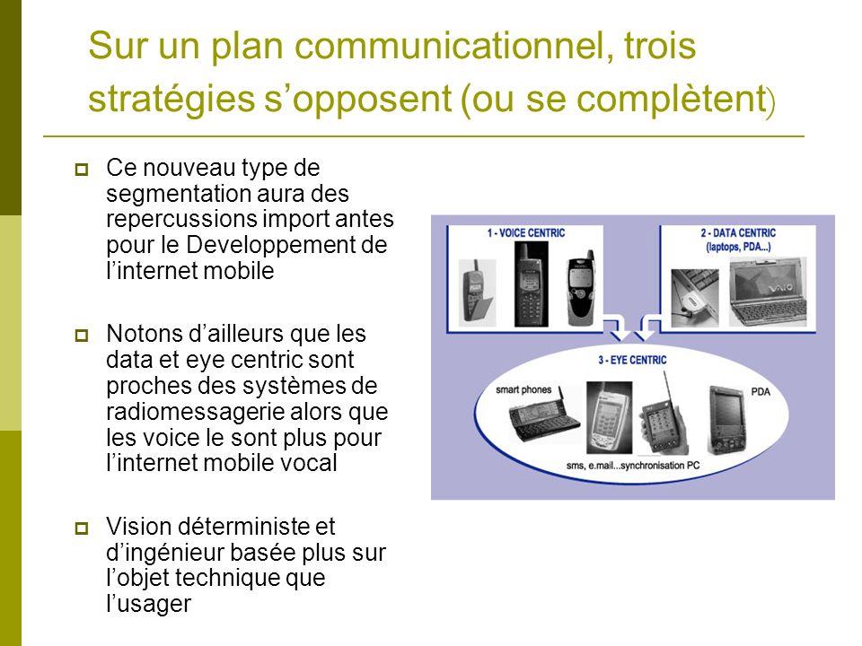 Sur un plan communicationnel, trois stratégies sopposent (ou se complètent ) Ce nouveau type de segmentation aura des repercussions import antes pour