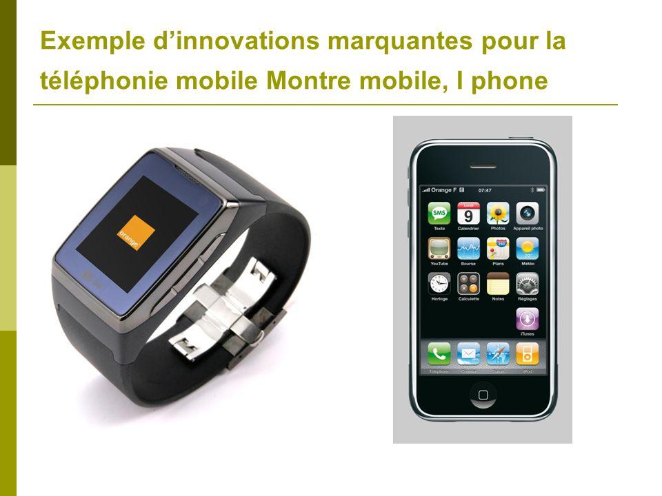 Exemple dinnovations marquantes pour la téléphonie mobile Montre mobile, I phone