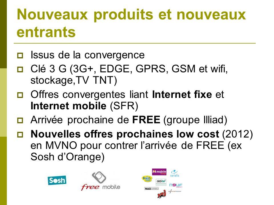 Nouveaux produits et nouveaux entrants Issus de la convergence Clé 3 G (3G+, EDGE, GPRS, GSM et wifi, stockage,TV TNT) Offres convergentes liant Inter