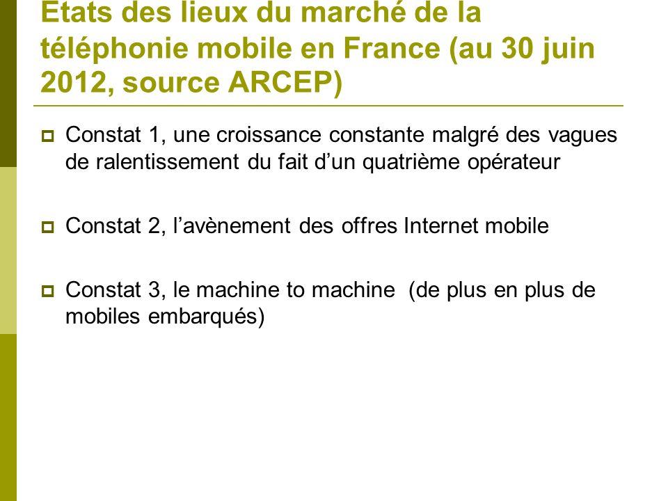 Etats des lieux du marché de la téléphonie mobile en France (au 30 juin 2012, source ARCEP) Constat 1, une croissance constante malgré des vagues de r