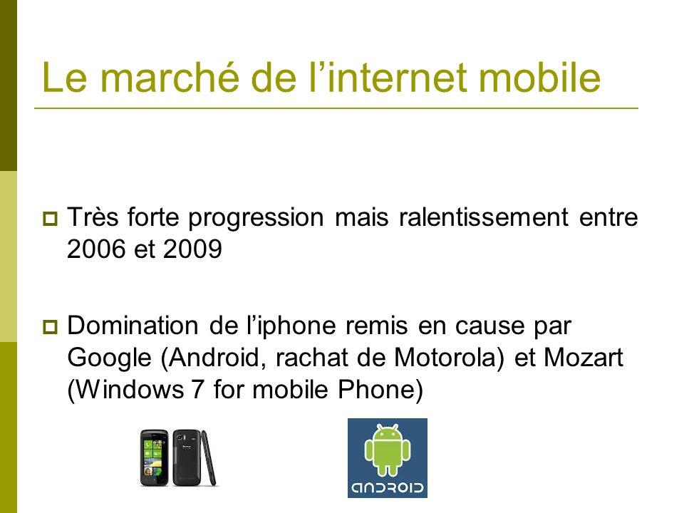 Le marché de linternet mobile Très forte progression mais ralentissement entre 2006 et 2009 Domination de liphone remis en cause par Google (Android,