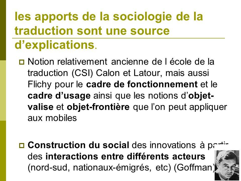 les apports de la sociologie de la traduction sont une source dexplications. Notion relativement ancienne de l école de la traduction (CSI) Calon et L