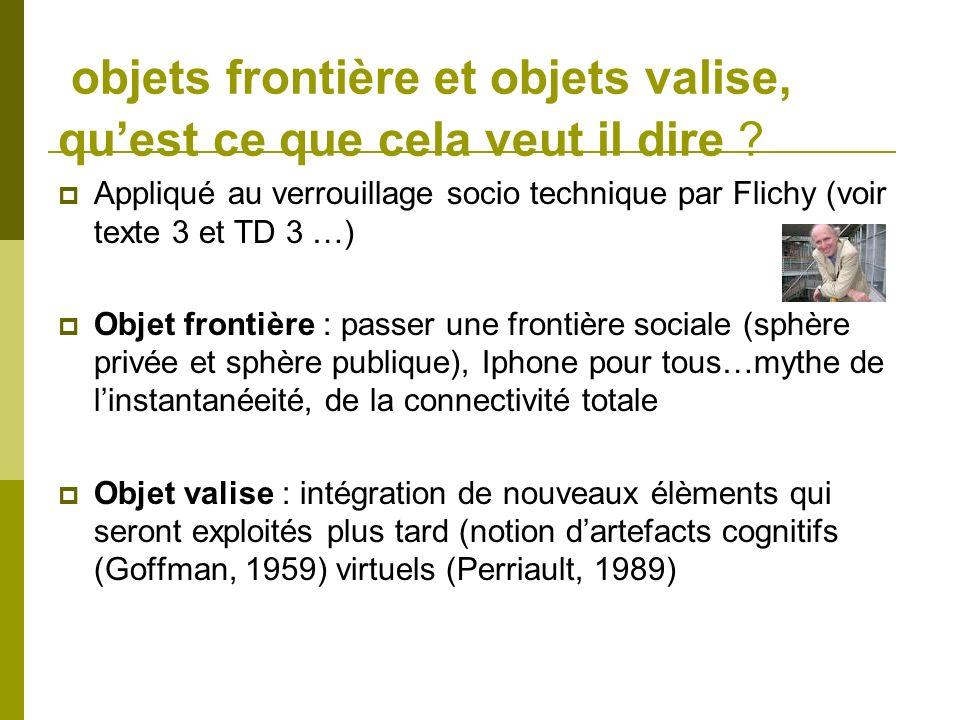 objets frontière et objets valise, quest ce que cela veut il dire ? Appliqué au verrouillage socio technique par Flichy (voir texte 3 et TD 3 …) Objet