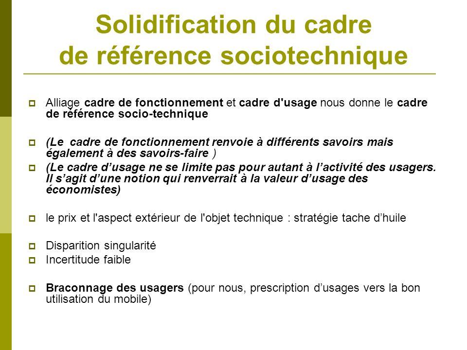 Solidification du cadre de référence sociotechnique Alliage cadre de fonctionnement et cadre d'usage nous donne le cadre de référence socio-technique