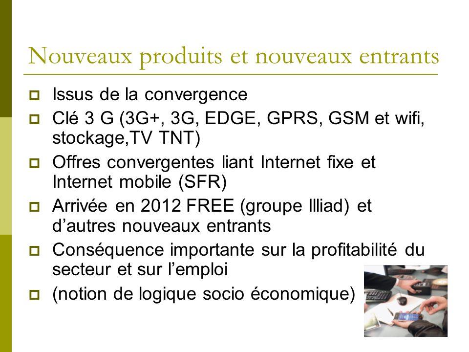 Nouveaux produits et nouveaux entrants Issus de la convergence Clé 3 G (3G+, 3G, EDGE, GPRS, GSM et wifi, stockage,TV TNT) Offres convergentes liant I