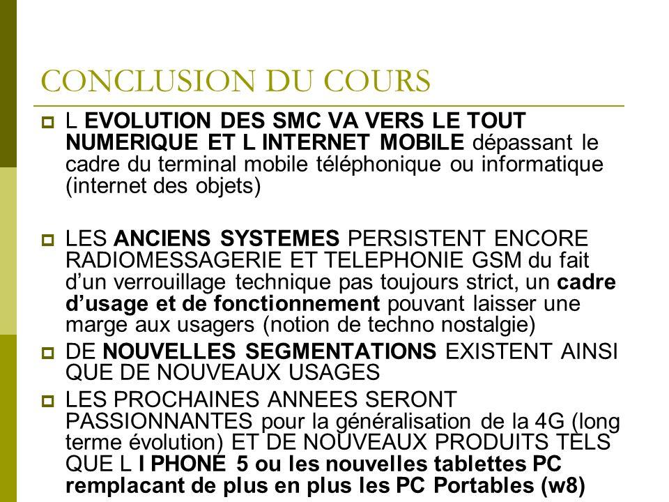 CONCLUSION DU COURS L EVOLUTION DES SMC VA VERS LE TOUT NUMERIQUE ET L INTERNET MOBILE dépassant le cadre du terminal mobile téléphonique ou informati