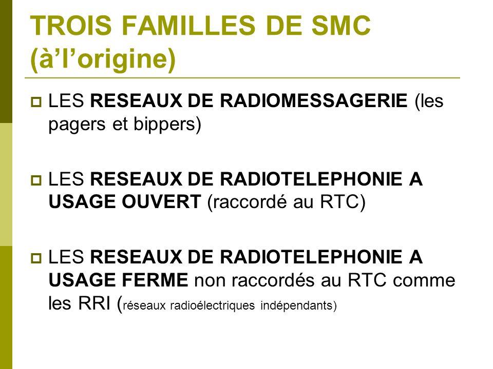 TROIS FAMILLES DE SMC (àlorigine) LES RESEAUX DE RADIOMESSAGERIE (les pagers et bippers) LES RESEAUX DE RADIOTELEPHONIE A USAGE OUVERT (raccordé au RT