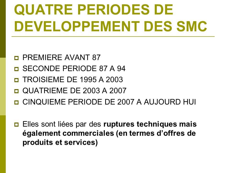 QUATRE PERIODES DE DEVELOPPEMENT DES SMC PREMIERE AVANT 87 SECONDE PERIODE 87 A 94 TROISIEME DE 1995 A 2003 QUATRIEME DE 2003 A 2007 CINQUIEME PERIODE