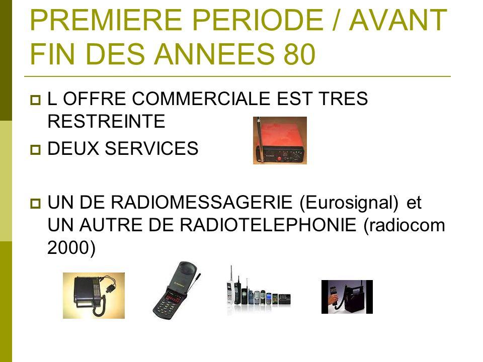 PREMIERE PERIODE / AVANT FIN DES ANNEES 80 L OFFRE COMMERCIALE EST TRES RESTREINTE DEUX SERVICES UN DE RADIOMESSAGERIE (Eurosignal) et UN AUTRE DE RAD