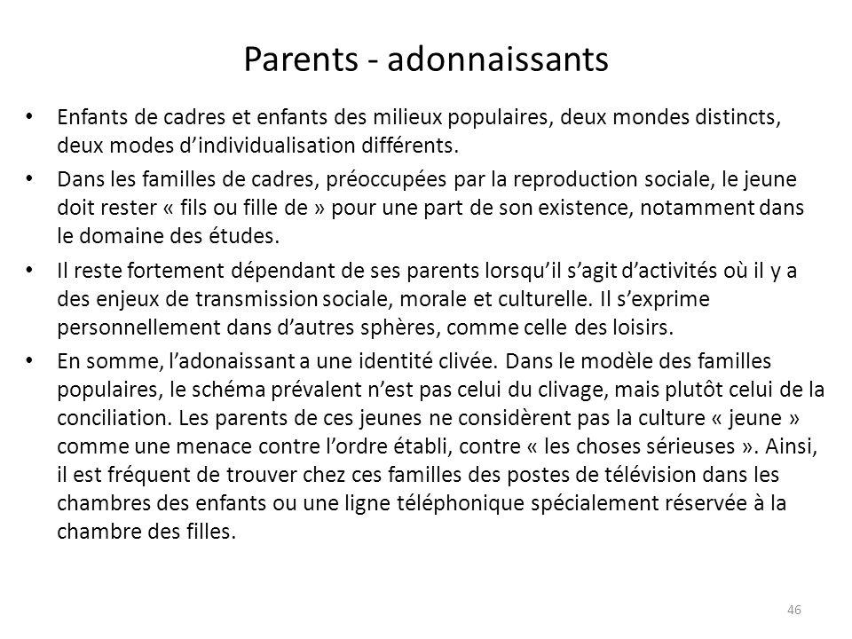 Parents - adonnaissants Enfants de cadres et enfants des milieux populaires, deux mondes distincts, deux modes dindividualisation différents.