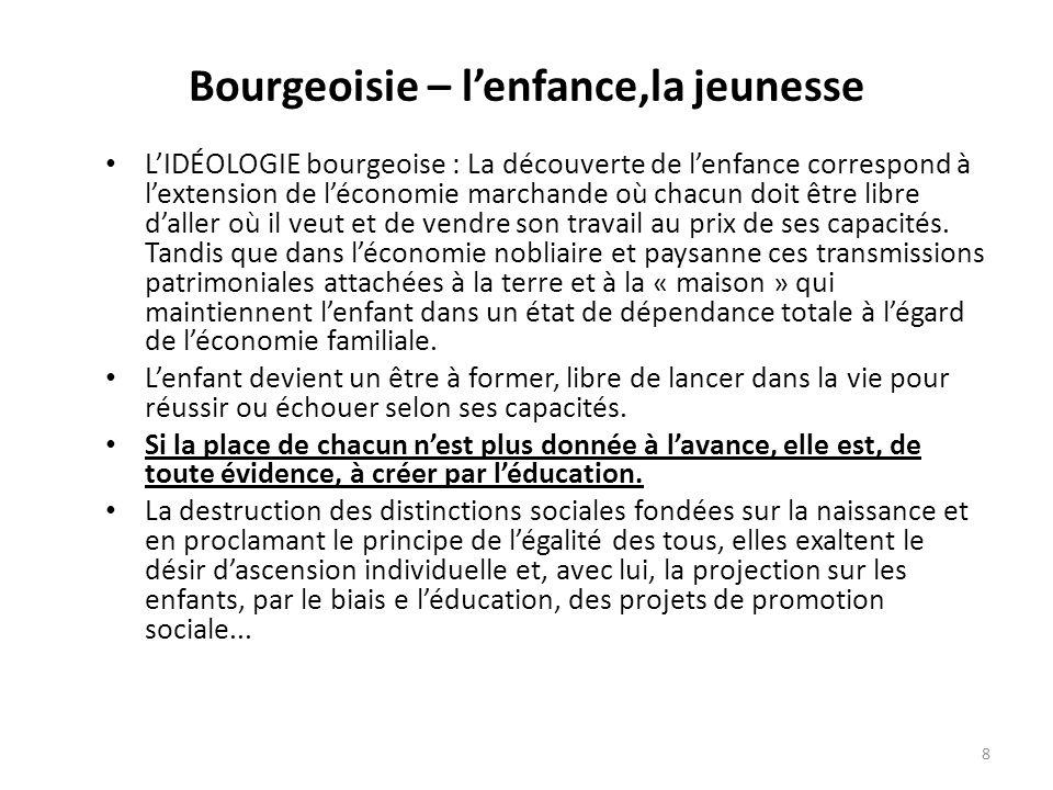 Bourgeoisie – lenfance,la jeunesse LIDÉOLOGIE bourgeoise : La découverte de lenfance correspond à lextension de léconomie marchande où chacun doit être libre daller où il veut et de vendre son travail au prix de ses capacités.