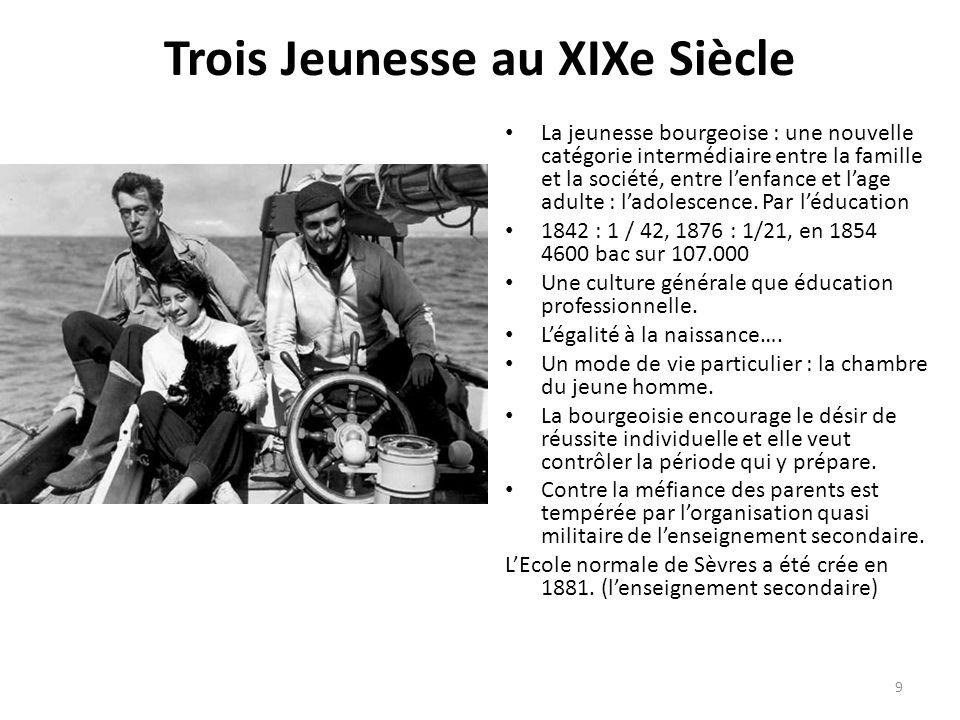 Trois Jeunesse au XIXe Siècle La jeunesse bourgeoise : une nouvelle catégorie intermédiaire entre la famille et la société, entre lenfance et lage adulte : ladolescence.