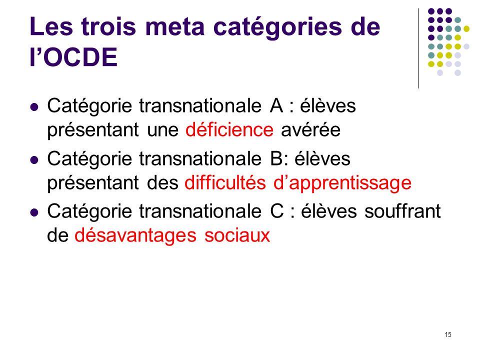 15 Les trois meta catégories de lOCDE Catégorie transnationale A : élèves présentant une déficience avérée Catégorie transnationale B: élèves présenta