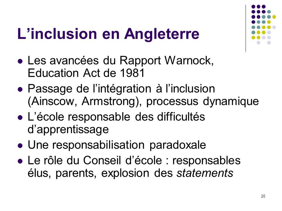 20 Linclusion en Angleterre Les avancées du Rapport Warnock, Education Act de 1981 Passage de lintégration à linclusion (Ainscow, Armstrong), processu