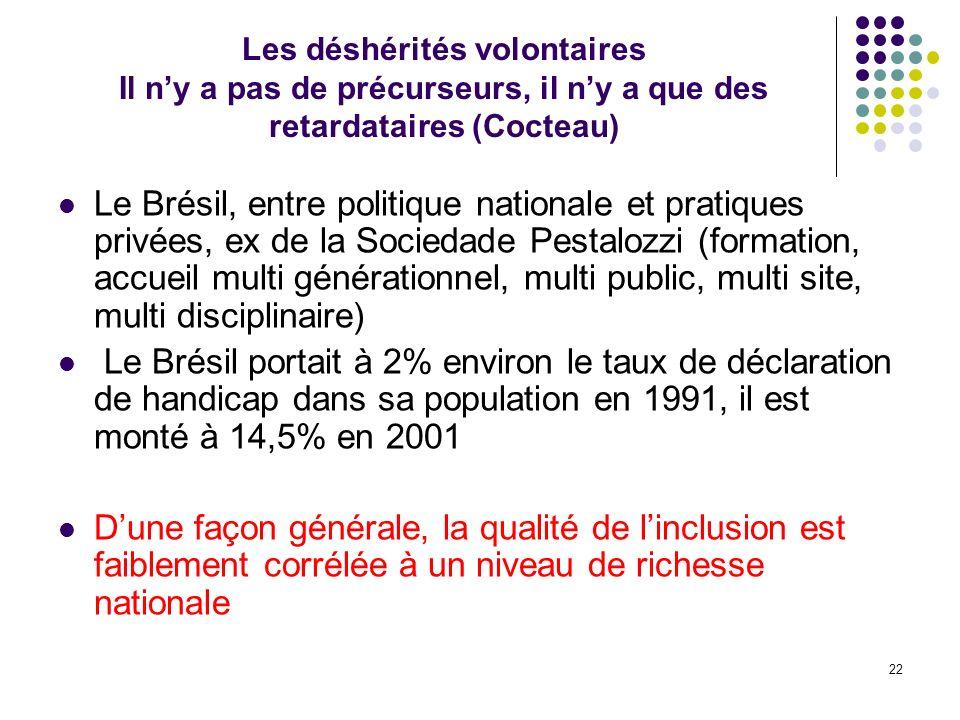 22 Les déshérités volontaires Il ny a pas de précurseurs, il ny a que des retardataires (Cocteau) Le Brésil, entre politique nationale et pratiques pr