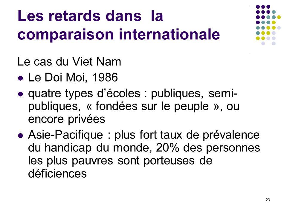 23 Les retards dans la comparaison internationale Le cas du Viet Nam Le Doi Moi, 1986 quatre types décoles : publiques, semi- publiques, « fondées sur