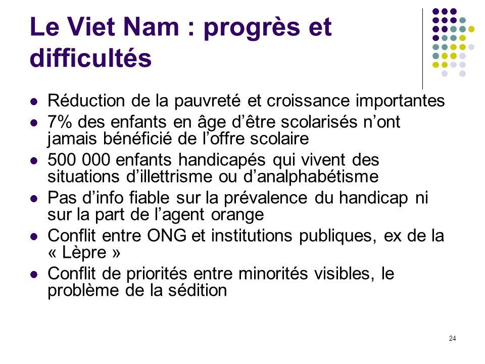 24 Le Viet Nam : progrès et difficultés Réduction de la pauvreté et croissance importantes 7% des enfants en âge dêtre scolarisés nont jamais bénéfici