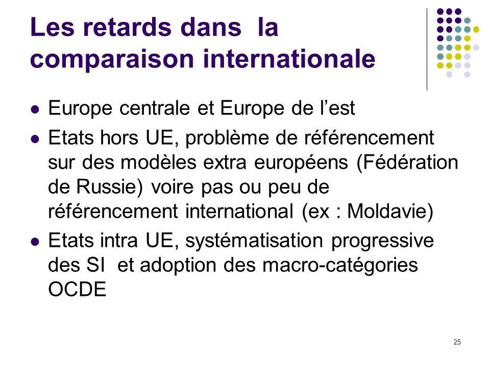25 Les retards dans la comparaison internationale Europe centrale et Europe de lest Etats hors UE, problème de référencement sur des modèles extra eur
