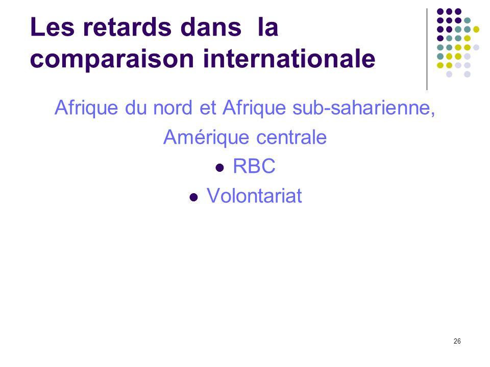 26 Les retards dans la comparaison internationale Afrique du nord et Afrique sub-saharienne, Amérique centrale RBC Volontariat