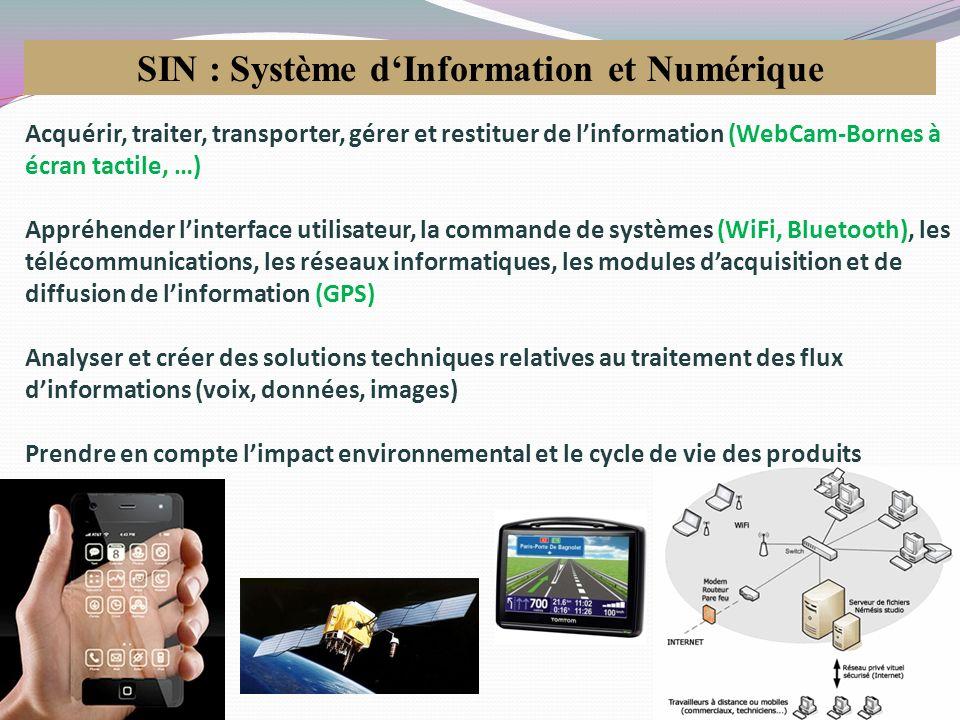Au programme de STMG 3 pôles : Lenseignement technologique : allie théorie et applications pratiques en rapport avec la spécialité choisie : 6h en Terminale.