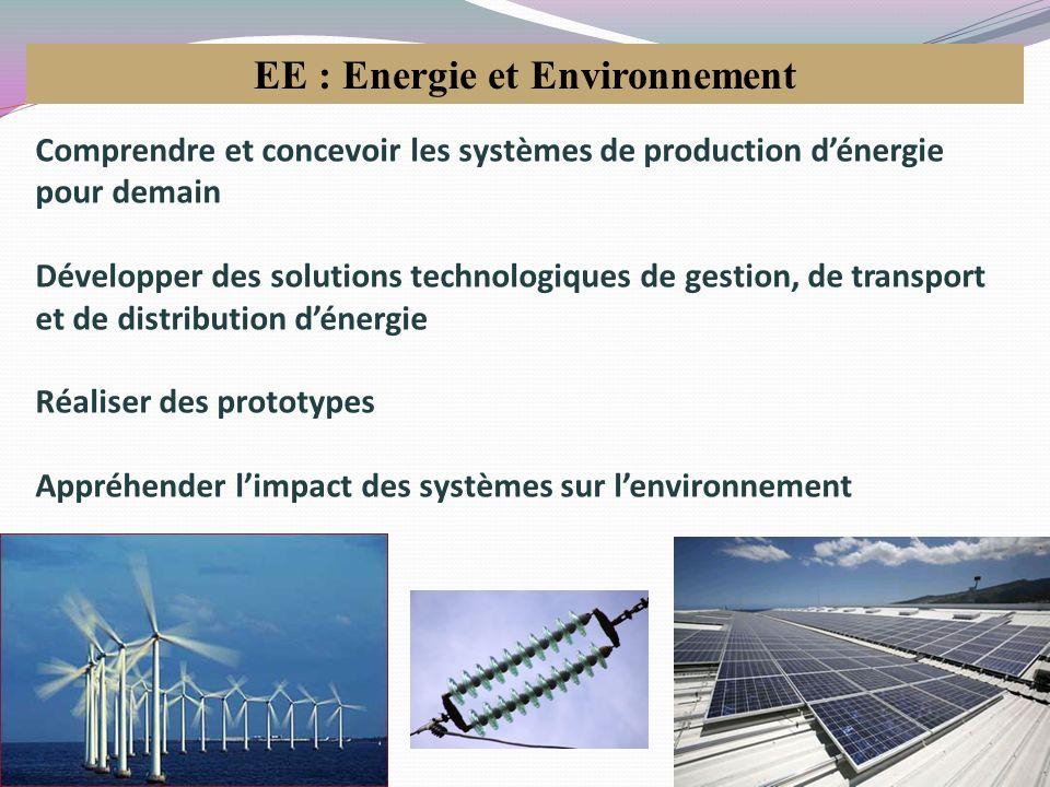 Bac STL (Sciences et Technologies de Laboratoire) Rénové rentrée 2011 Lycée J.