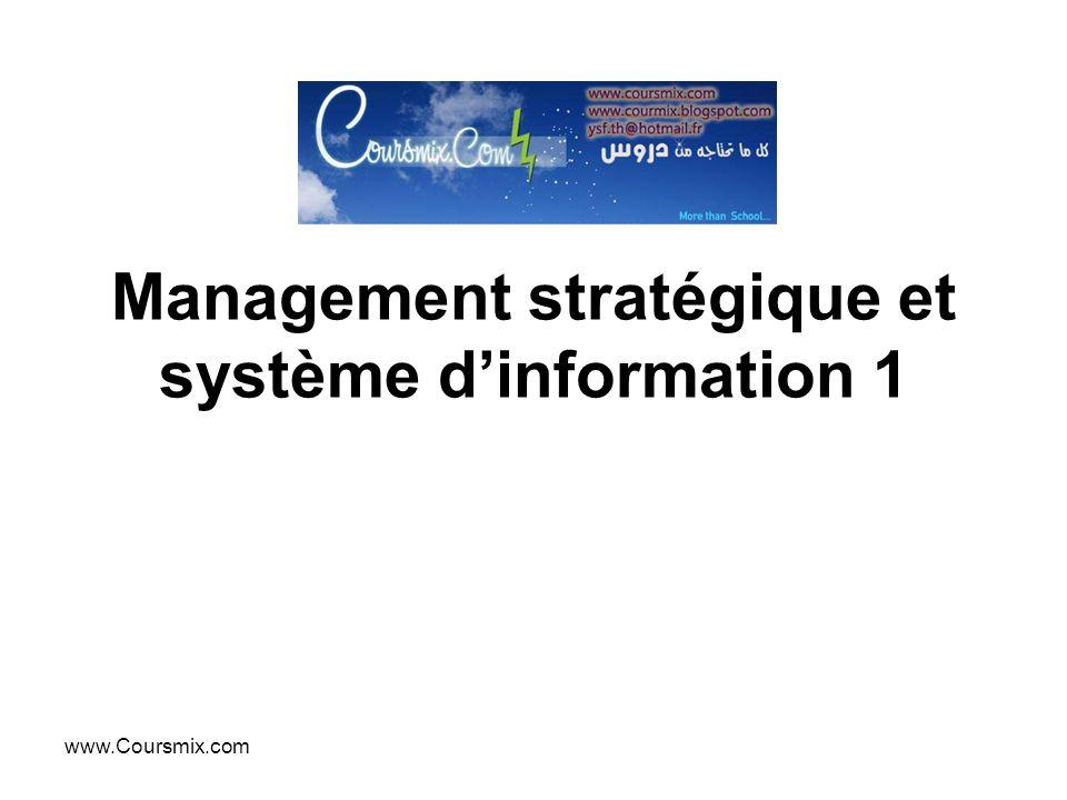 www.Coursmix.com Sommaire 1.Introduction au management stratégique 2.Management stratégique et information 3.Management de linnovation 4.Innovation et développement de produits nouveaux 5.Gestion de projets comme système dinformation 6.Conclusion