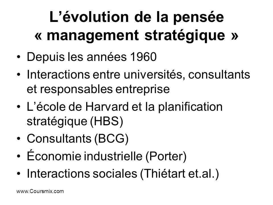 www.Coursmix.com Lévolution de la pensée « management stratégique » Depuis les années 1960 Interactions entre universités, consultants et responsables
