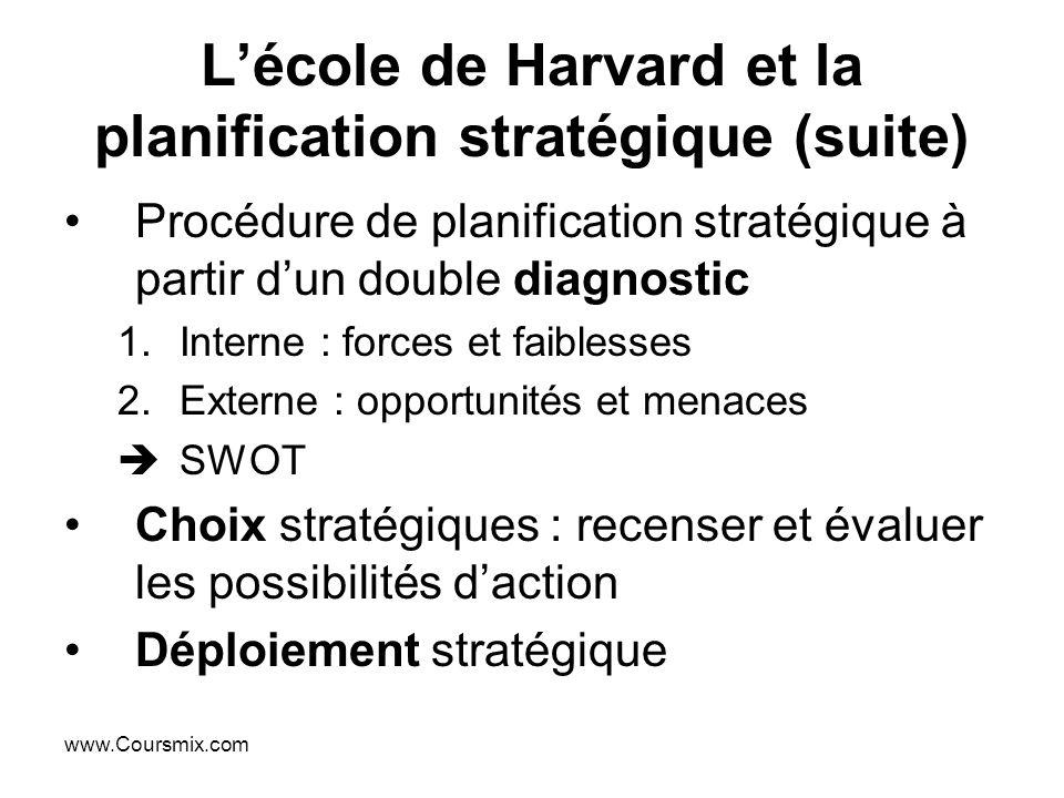 www.Coursmix.com Lécole de Harvard et la planification stratégique (suite) Procédure de planification stratégique à partir dun double diagnostic 1.Int