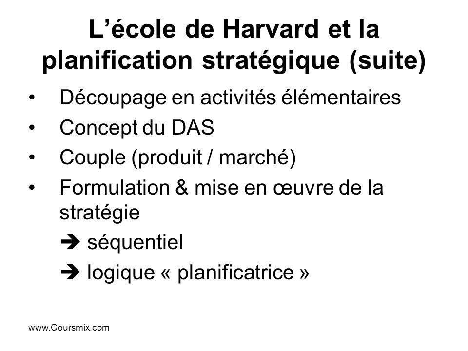 www.Coursmix.com Lécole de Harvard et la planification stratégique (suite) Découpage en activités élémentaires Concept du DAS Couple (produit / marché