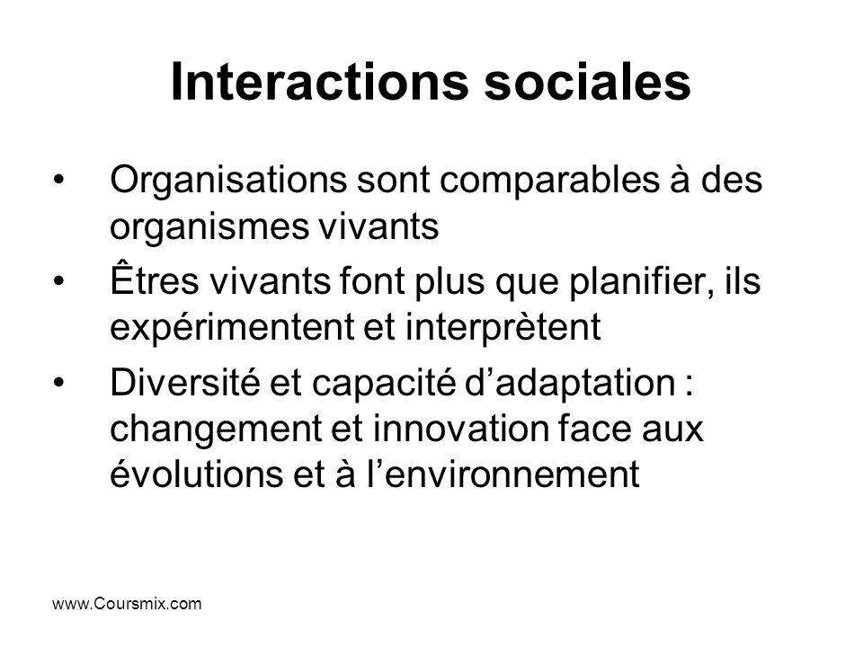 www.Coursmix.com Interactions sociales Organisations sont comparables à des organismes vivants Êtres vivants font plus que planifier, ils expérimenten
