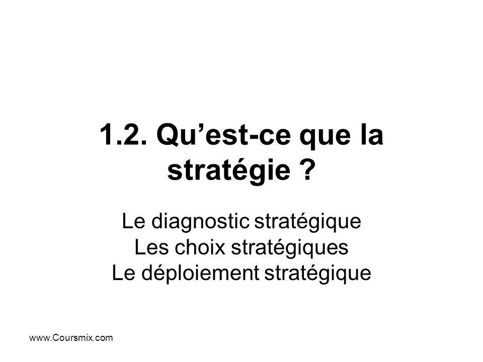 www.Coursmix.com 1.2. Quest-ce que la stratégie ? Le diagnostic stratégique Les choix stratégiques Le déploiement stratégique