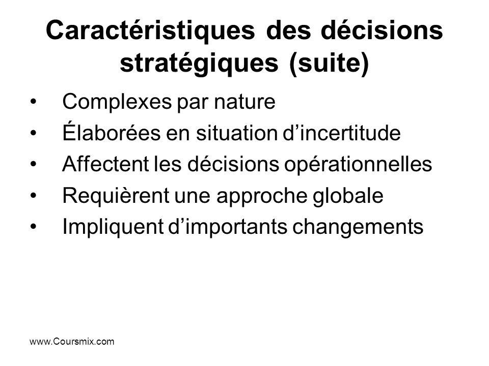 www.Coursmix.com Caractéristiques des décisions stratégiques (suite) Complexes par nature Élaborées en situation dincertitude Affectent les décisions