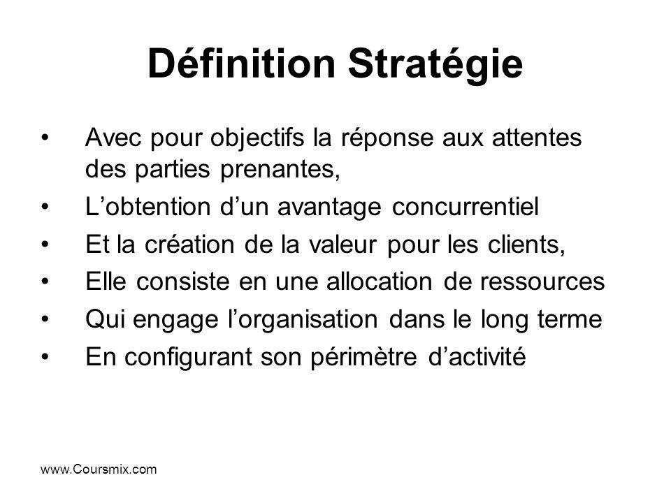 www.Coursmix.com Définition Stratégie Avec pour objectifs la réponse aux attentes des parties prenantes, Lobtention dun avantage concurrentiel Et la c