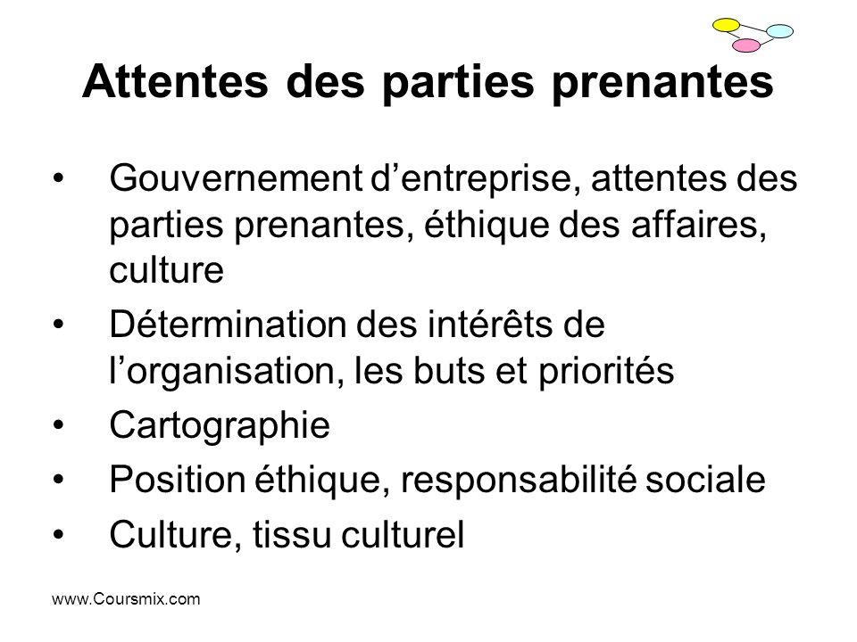 www.Coursmix.com Attentes des parties prenantes Gouvernement dentreprise, attentes des parties prenantes, éthique des affaires, culture Détermination