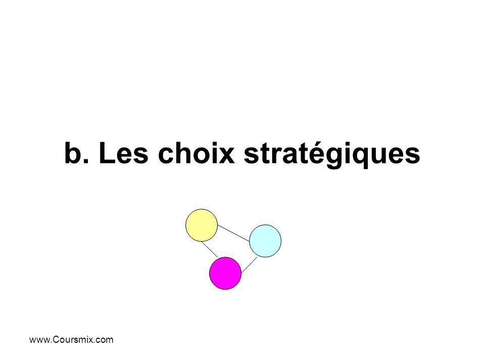 www.Coursmix.com b. Les choix stratégiques