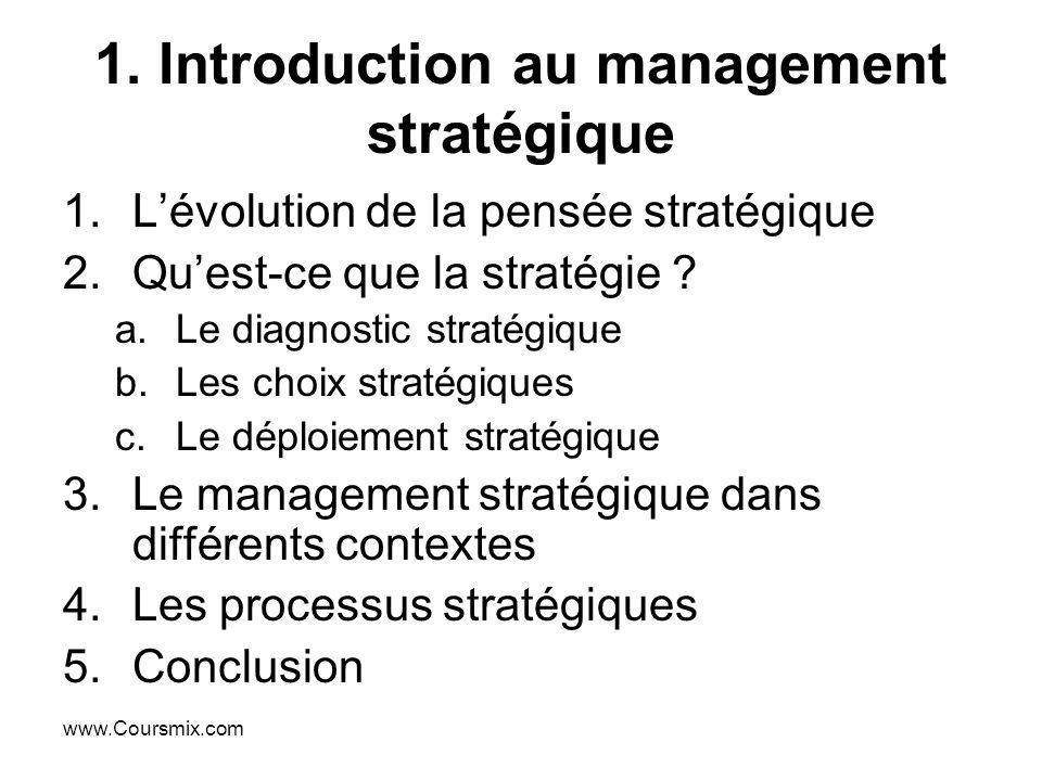 www.Coursmix.com 1. Introduction au management stratégique 1.Lévolution de la pensée stratégique 2.Quest-ce que la stratégie ? a.Le diagnostic stratég