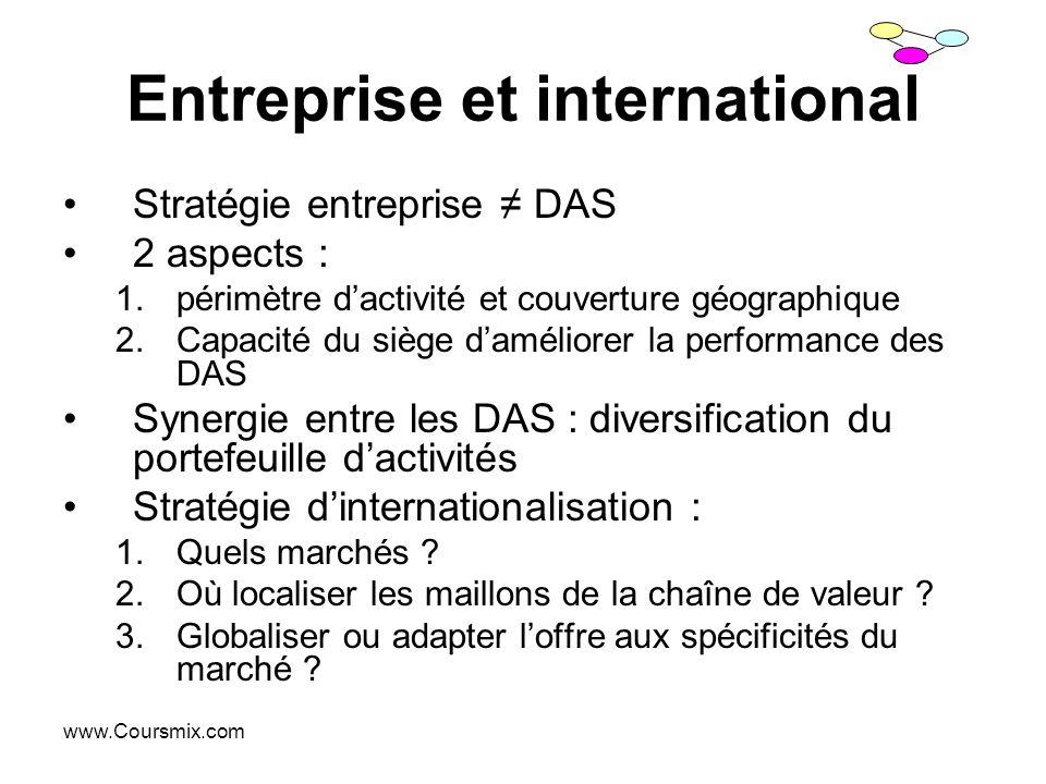 www.Coursmix.com Entreprise et international Stratégie entreprise DAS 2 aspects : 1.périmètre dactivité et couverture géographique 2.Capacité du siège