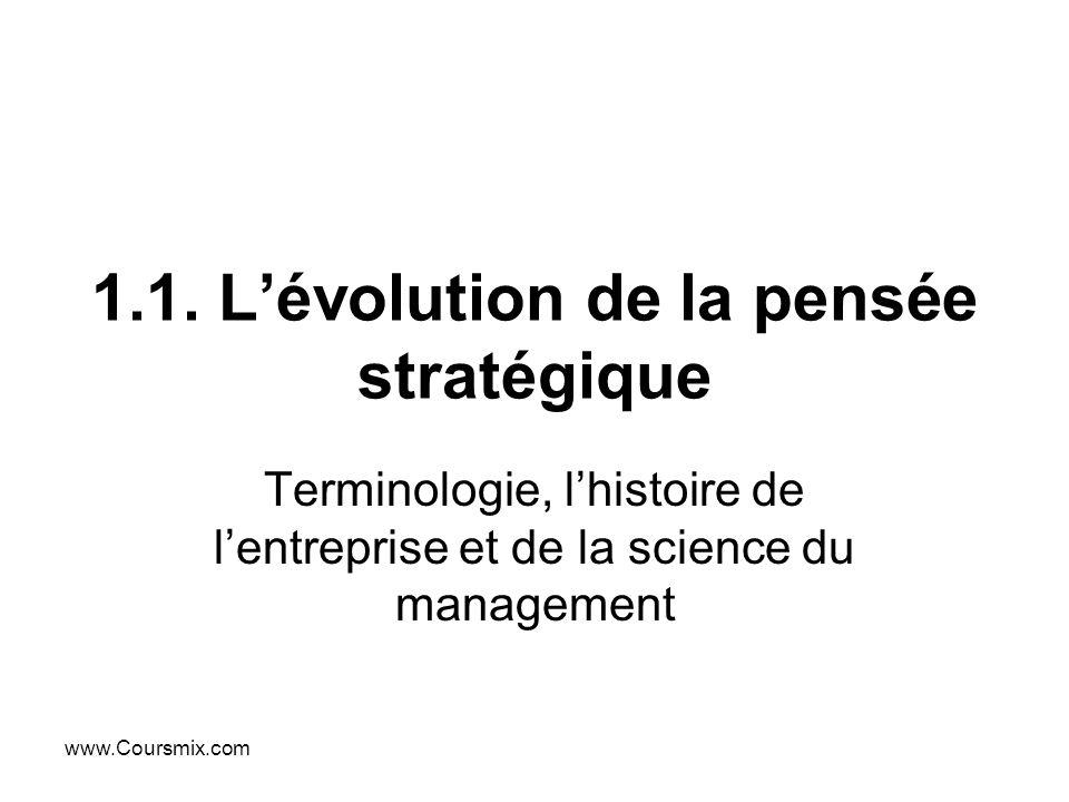 www.Coursmix.com Terminologie Management stratégique Étymologiquement : stratège = celui qui commande l armée Stratégie comme art militaire : 480 av.