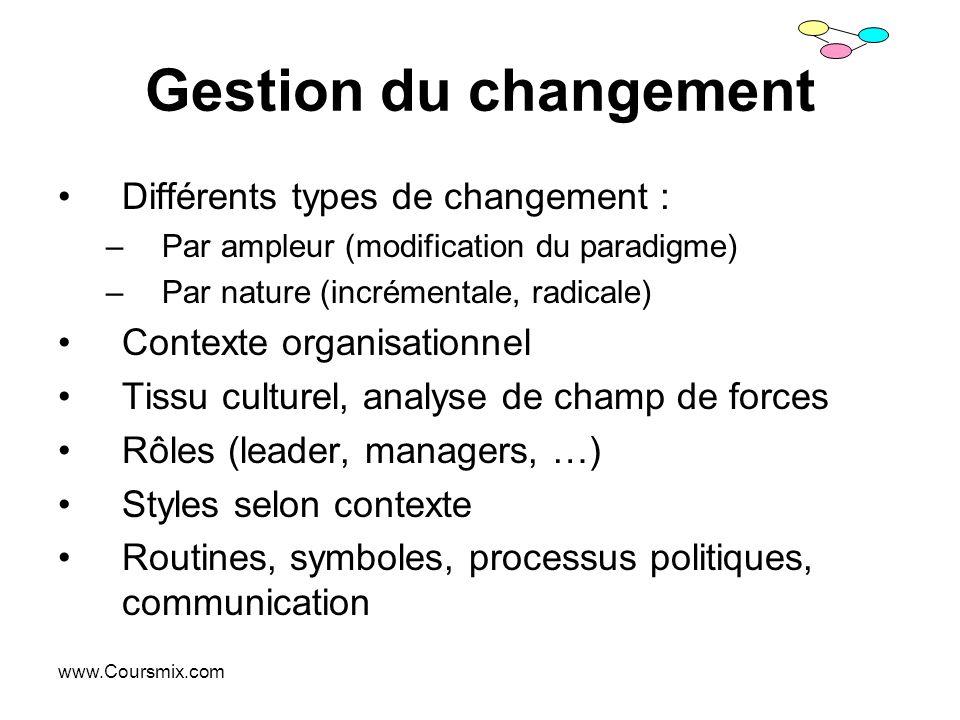 www.Coursmix.com Gestion du changement Différents types de changement : –Par ampleur (modification du paradigme) –Par nature (incrémentale, radicale)